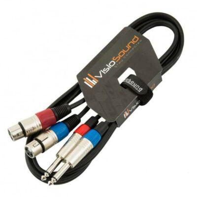 Alpha Audio Twin kábel, 3m, 2xjack/2xRCA